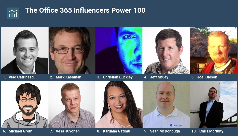 Office 365 Influencers Power 100 Leaderboard -- Week 4 2018