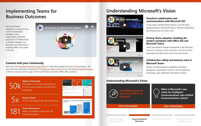 New Microsoft Teams Adoption Guide - buckleyPLANET