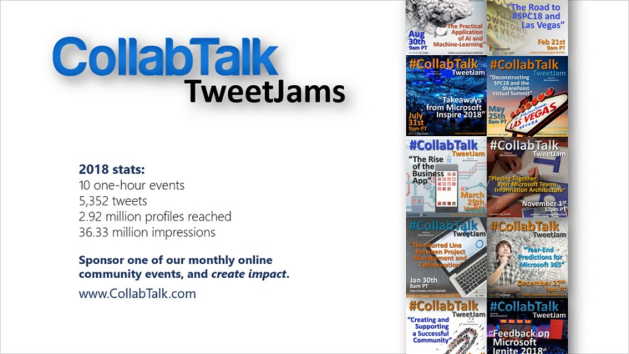 Stats from the 2018 CollabTalk TweetJams