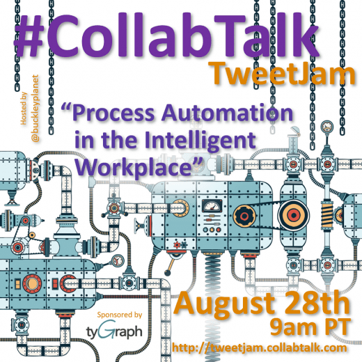 Process automation in the intelligent workplace