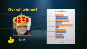 Tom Duff is the winner of the Oct 2019 O365 Productivity Tips webinar