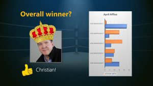 Winner of the April 2020 Office 365 Producitivity Tips webinar - Christian Buckley