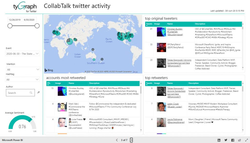June 2020 #CollabTalk TweetJam Summary on The State of Microsoft Teams and sponsored by Commsverse